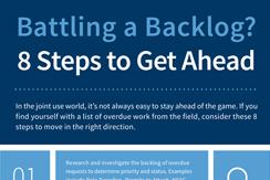https://www.aldensys.com/hubfs/alden-systems/images/Resources%20-%20New/battling-backlog.png