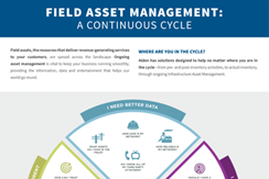 https://www.aldensys.com/hubfs/alden-systems/images/Resources%20-%20New/field-asset-management-guide.png