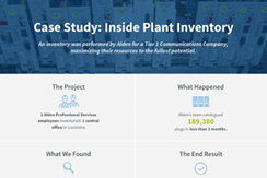 https://www.aldensys.com/hubfs/alden-systems/images/Resources%20-%20New/inside-plant-inventory-case-study.png