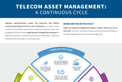 https://www.aldensys.com/hubfs/alden-systems/images/Resources%20-%20New/telecom-asset-management-guide.png