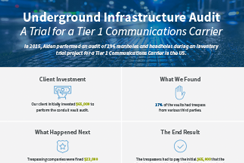 https://www.aldensys.com/hubfs/alden-systems/images/Resources%20-%20New/underground-infrastructure-audit.png