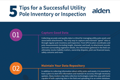 https://www.aldensys.com/hubfs/alden-systems/images/Resources%20-%20New/utility-pole-inspection-tips.png